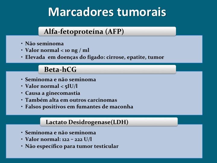 Câncer, testículo, marcadores tumorais
