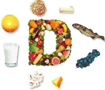 Vitamina, d régimen, osteoporosis, adelgazar, fractura, dolor, jorobado, hueso