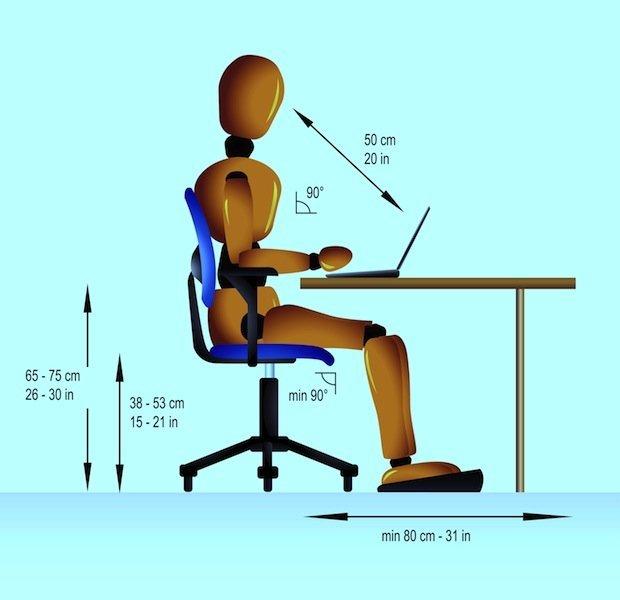 postura correcta, la computadora, el dolor cervical, el cuello, escritorio, distancia
