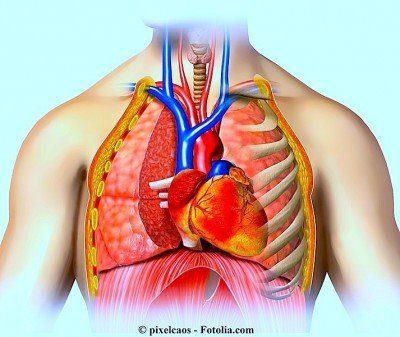 sintomi-della-pericardite-400x337