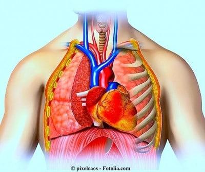 síntomas de la pericarditis